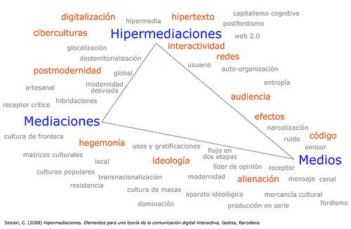 Conversaciones sobre las interfaces y las hipermediaciones. (6/6)