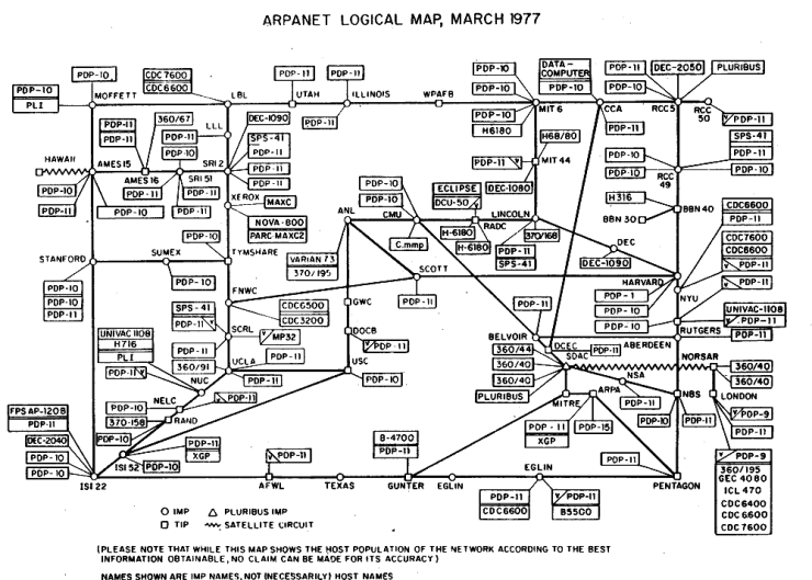 arpanet_logical_map_march_1977